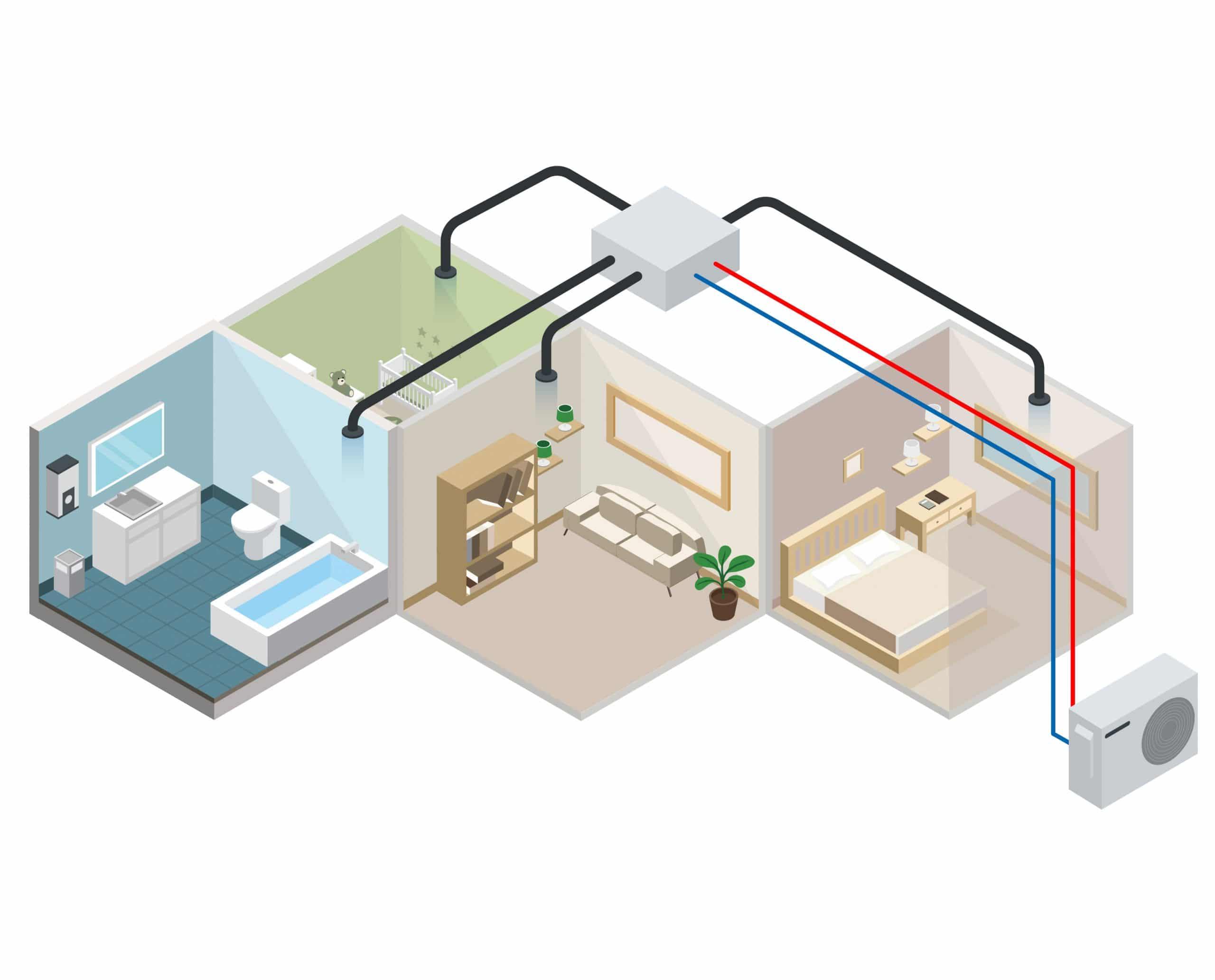 installation climatisation gainable