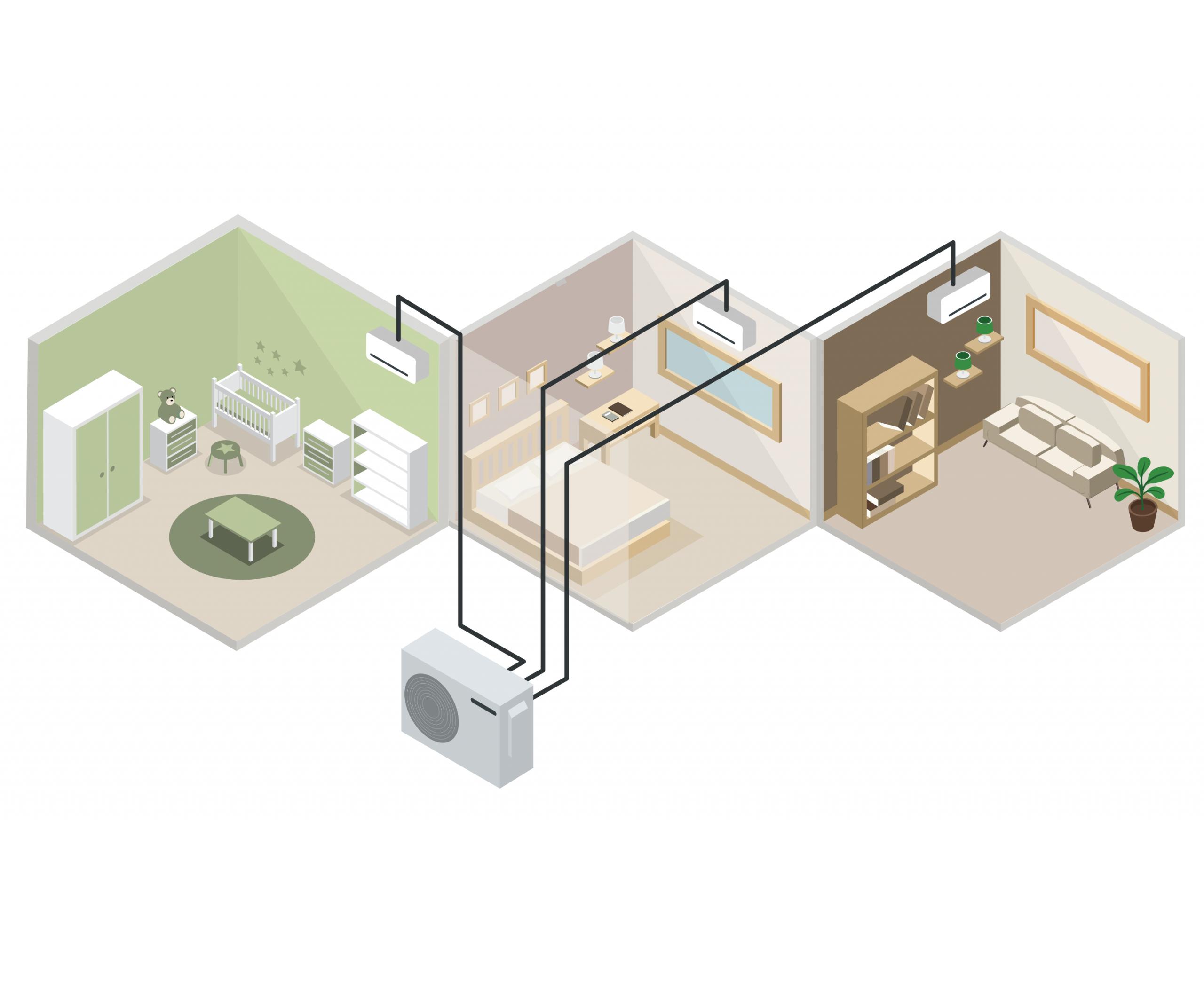 installation climatisation multisplit